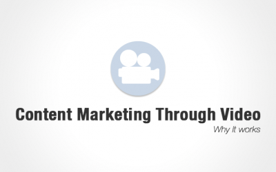 Content Marketing Through Video